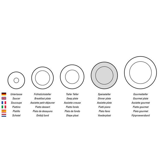 Design Naifassiette plate motif village, , large